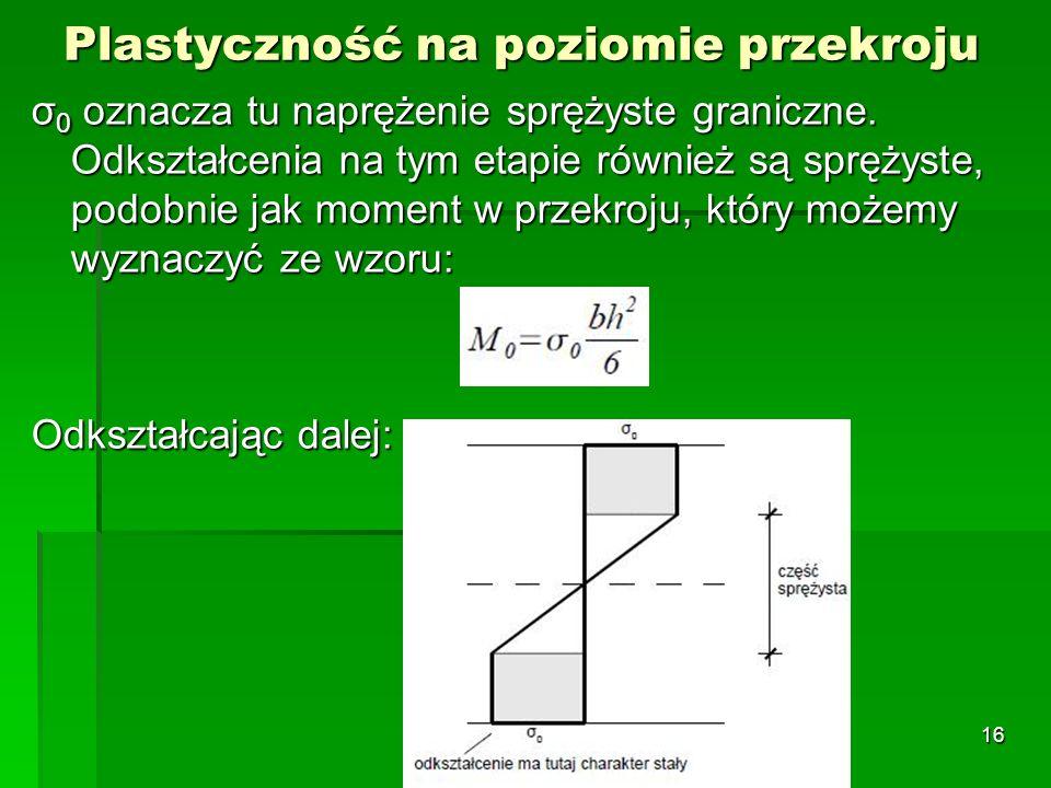 Plastyczność na poziomie przekroju σ 0 oznacza tu naprężenie sprężyste graniczne. Odkształcenia na tym etapie również są sprężyste, podobnie jak momen
