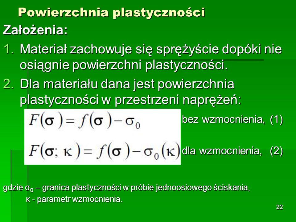 Powierzchnia plastyczności Założenia: 1.Materiał zachowuje się sprężyście dopóki nie osiągnie powierzchni plastyczności. 2.Dla materiału dana jest pow