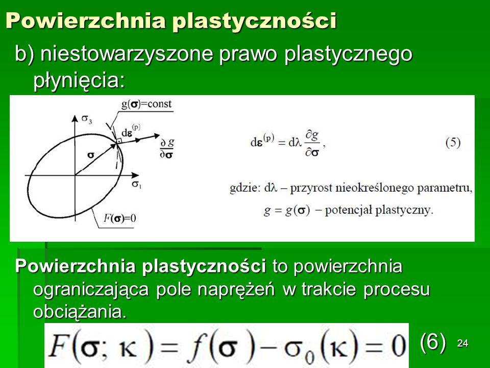 Powierzchnia plastyczności b) niestowarzyszone prawo plastycznego płynięcia: Powierzchnia plastyczności to powierzchnia ograniczająca pole naprężeń w