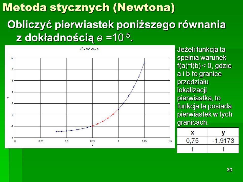 Metoda stycznych (Newtona) Obliczyć pierwiastek poniższego równania z dokładnością e =10 -5. Jeżeli funkcja ta spełnia warunek f(a)*f(b) < 0, gdzie a