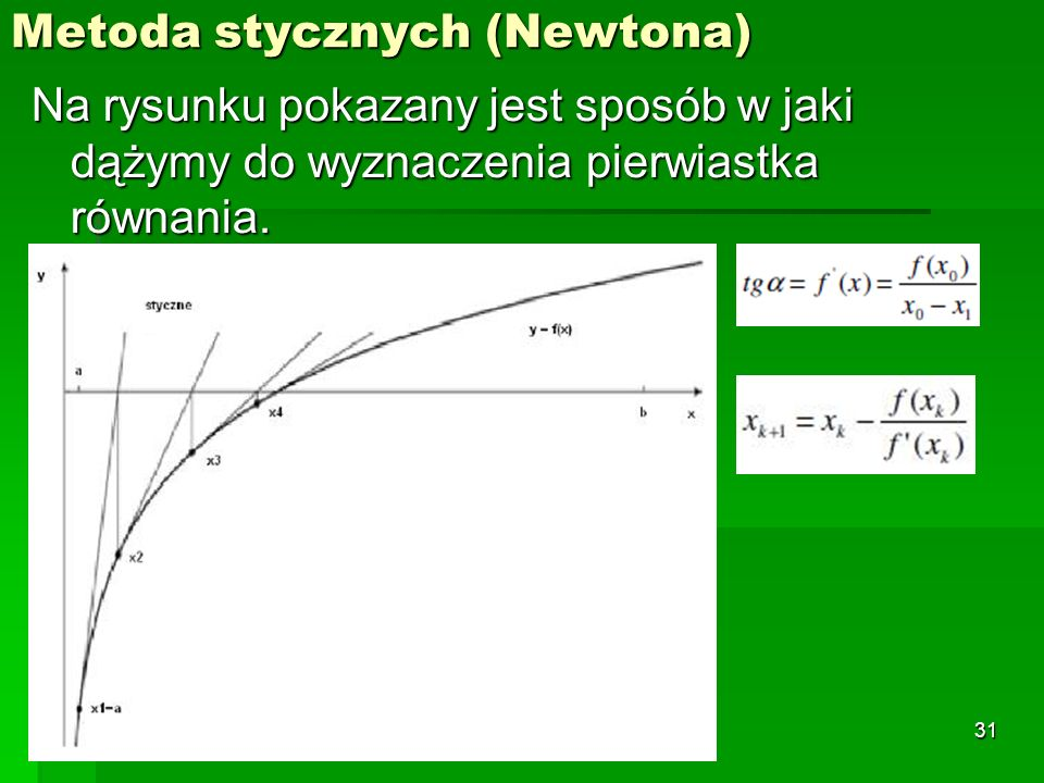 Metoda stycznych (Newtona) Na rysunku pokazany jest sposób w jaki dążymy do wyznaczenia pierwiastka równania. 31