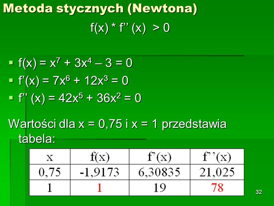 Metoda stycznych (Newtona) f(x) * f (x) > 0 f(x) = x 7 + 3x 4 – 3 = 0 f(x) = x 7 + 3x 4 – 3 = 0 f(x) = 7x 6 + 12x 3 = 0 f(x) = 7x 6 + 12x 3 = 0 f (x)