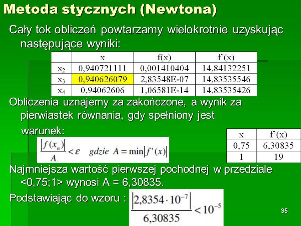 Metoda stycznych (Newtona) Cały tok obliczeń powtarzamy wielokrotnie uzyskując następujące wyniki: Obliczenia uznajemy za zakończone, a wynik za pierw