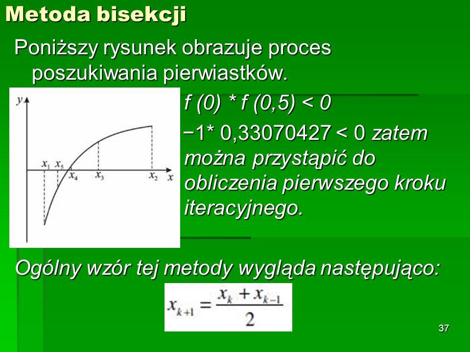 Metoda bisekcji Poniższy rysunek obrazuje proces poszukiwania pierwiastków. f (0) * f (0,5) < 0 f (0) * f (0,5) < 0 1* 0,33070427 < 0 zatem można przy