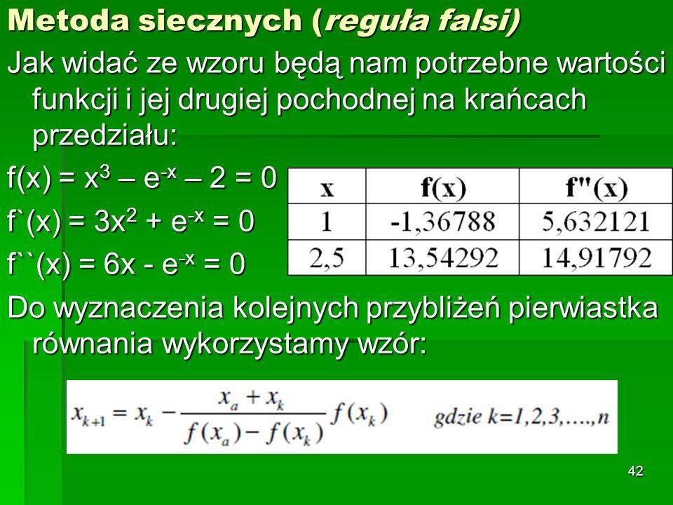 Metoda siecznych (reguła falsi) Jak widać ze wzoru będą nam potrzebne wartości funkcji i jej drugiej pochodnej na krańcach przedziału: f(x) = x 3 – e