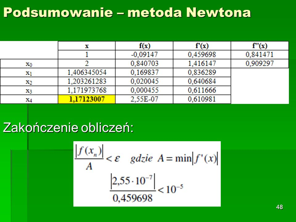 Podsumowanie – metoda Newtona Zakończenie obliczeń: 48
