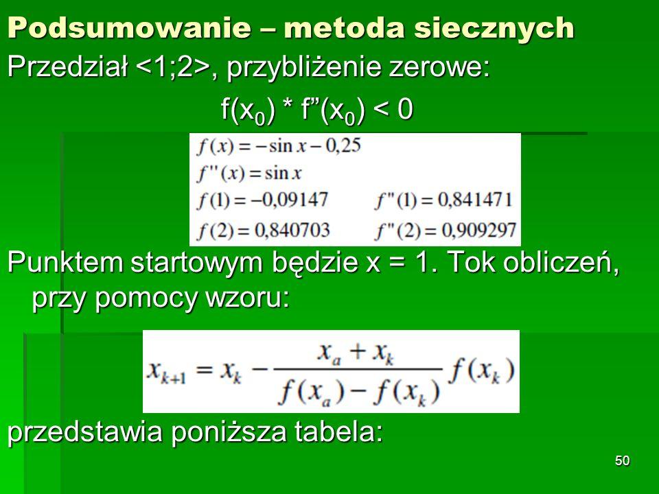 Podsumowanie – metoda siecznych Przedział, przybliżenie zerowe: f(x 0 ) * f(x 0 ) < 0 f(x 0 ) * f(x 0 ) < 0 Punktem startowym będzie x = 1. Tok oblicz