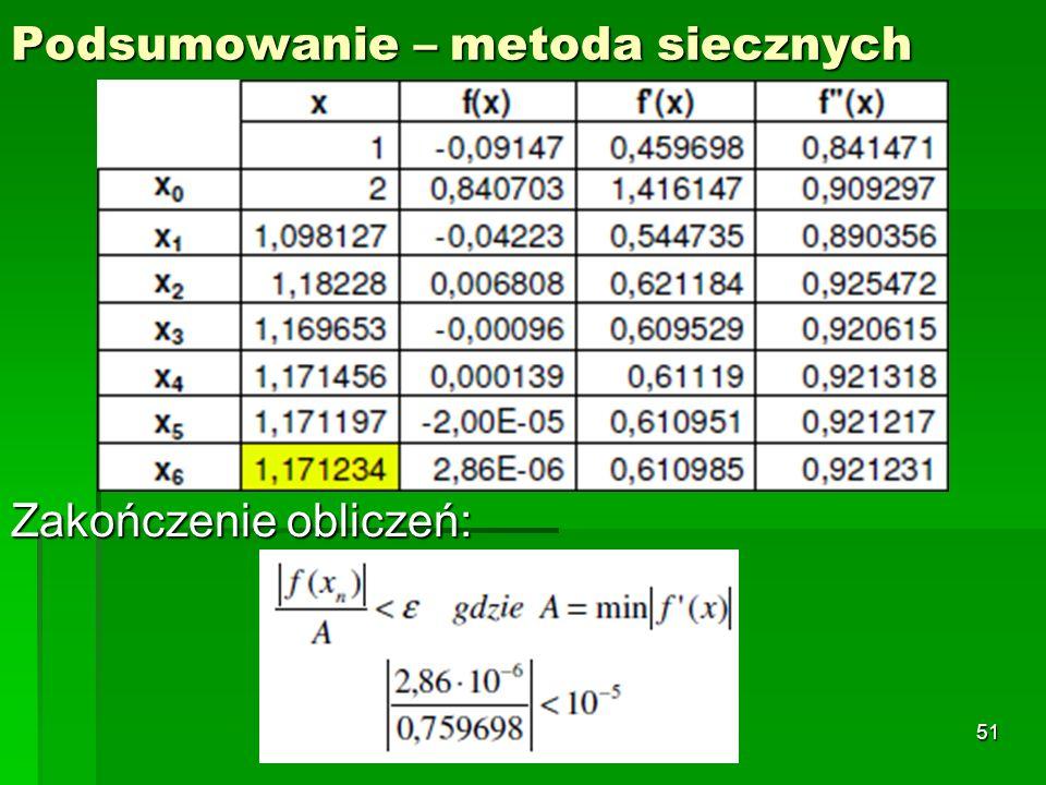 Podsumowanie – metoda siecznych Zakończenie obliczeń: 51