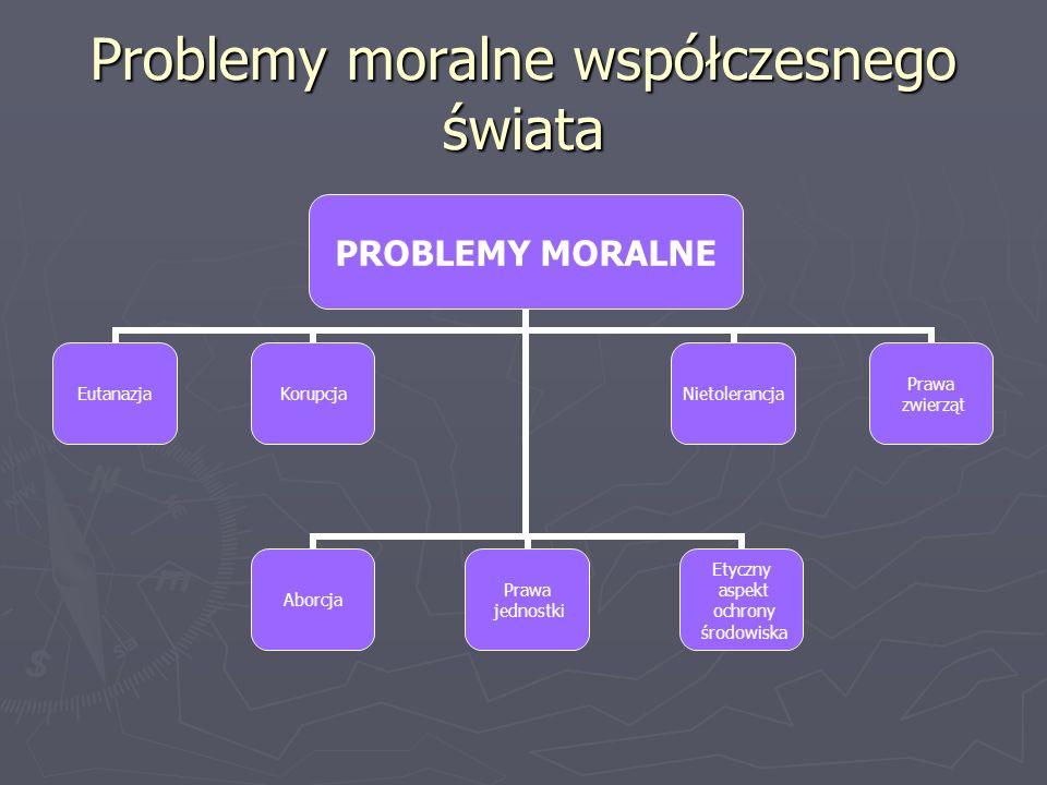 Problemy moralne współczesnego świata PROBLEMY MORALNE AborcjaEutanazja Prawa jednostki KorupcjaNietolerancja Etyczny aspekt ochrony środowiska Prawa