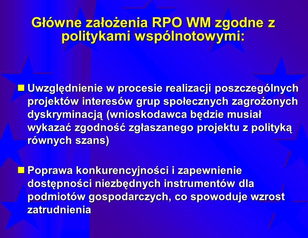 Główne założenia RPO WM zgodne z politykami wspólnotowymi: Uwzględnienie w procesie realizacji poszczególnych projektów interesów grup społecznych zag