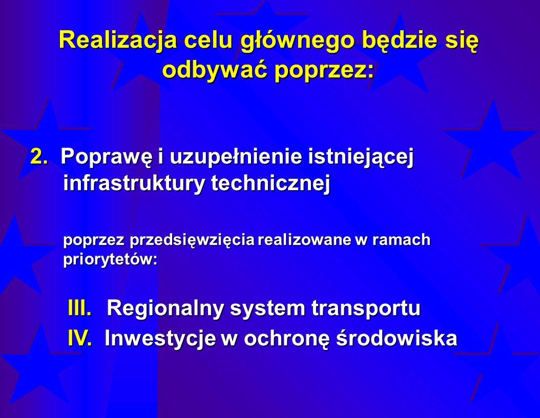 Realizacja celu głównego będzie się odbywać poprzez: 2. Poprawę i uzupełnienie istniejącej infrastruktury technicznej poprzez przedsięwzięcia realizow