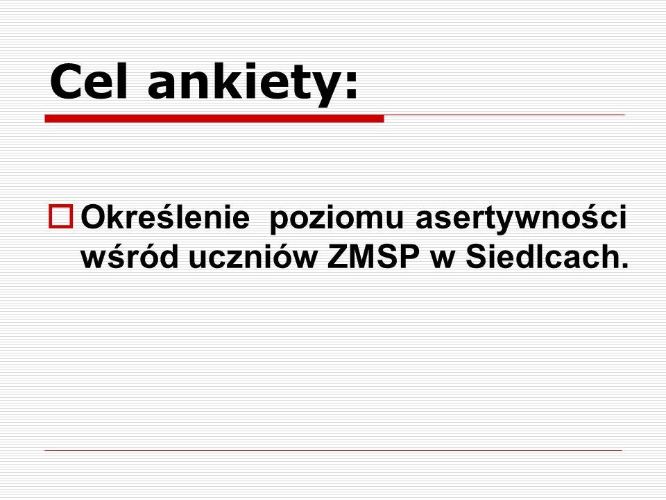 Cel ankiety: Określenie poziomu asertywności wśród uczniów ZMSP w Siedlcach.