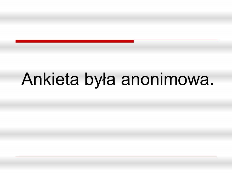 Ankieta była anonimowa.