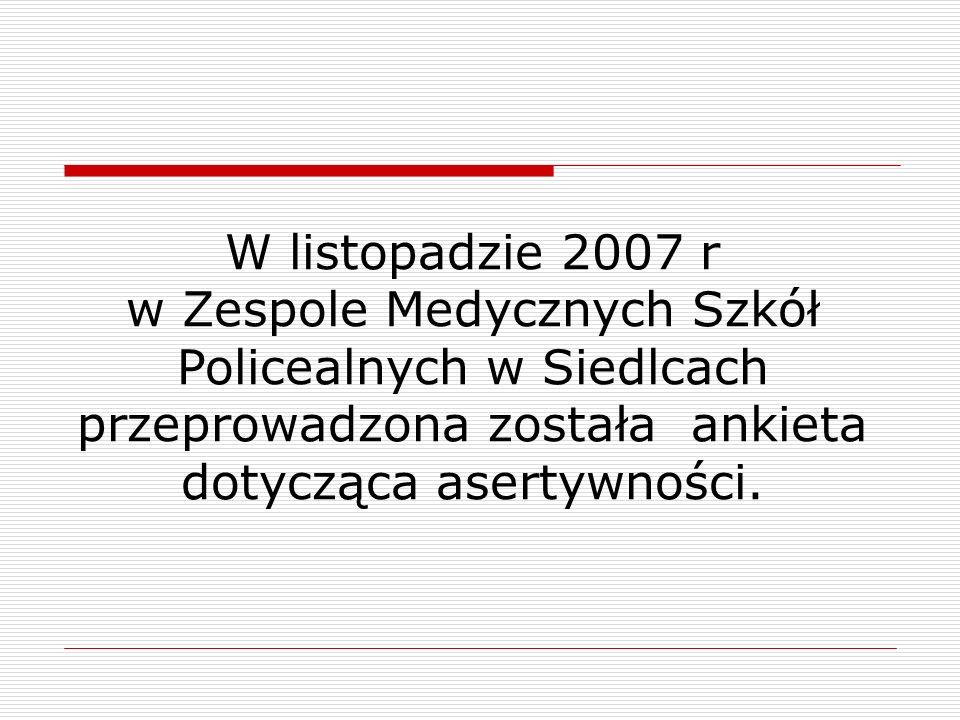 W listopadzie 2007 r w Zespole Medycznych Szkół Policealnych w Siedlcach przeprowadzona została ankieta dotycząca asertywności.