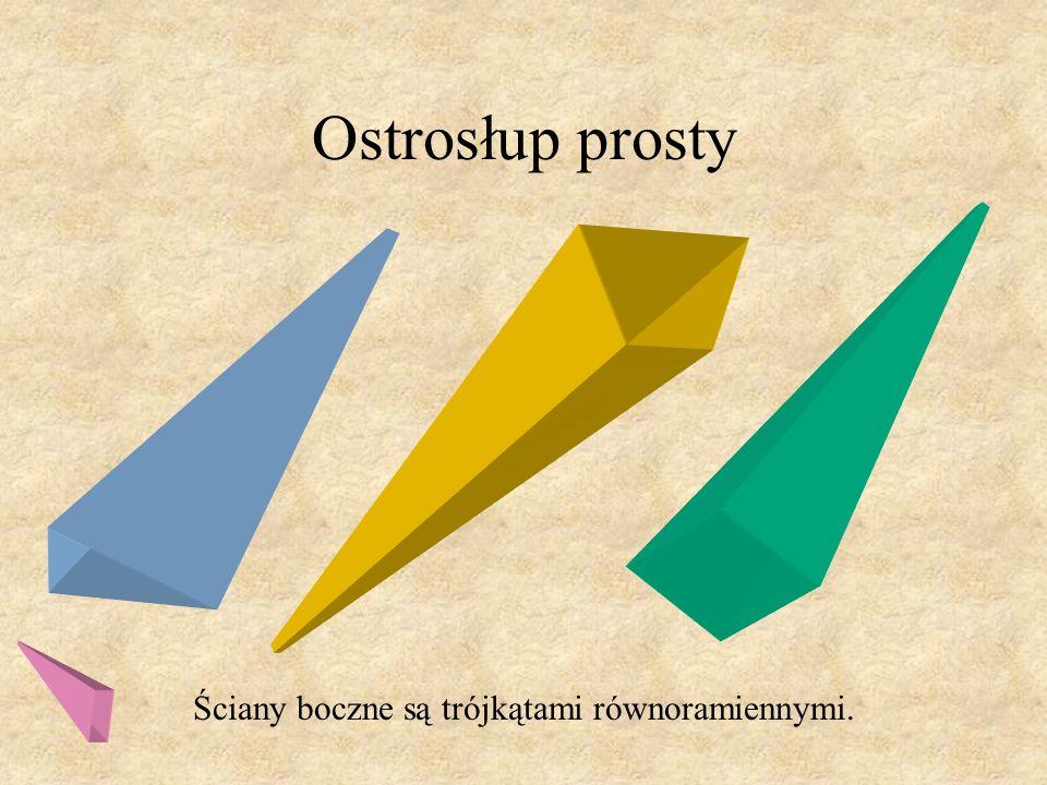 Ostrosłupy Każdy ostrosłup ma: podstawę, która jest dowolnym wielokątem, ściany boczne są trójkątami o wspólnym wierzchołku.