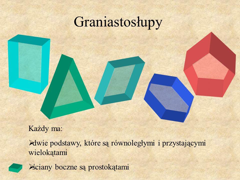 Wśród nich wyróżniamy trzy grupy: Graniastosłupy Ostrosłupy Bryły obrotowe