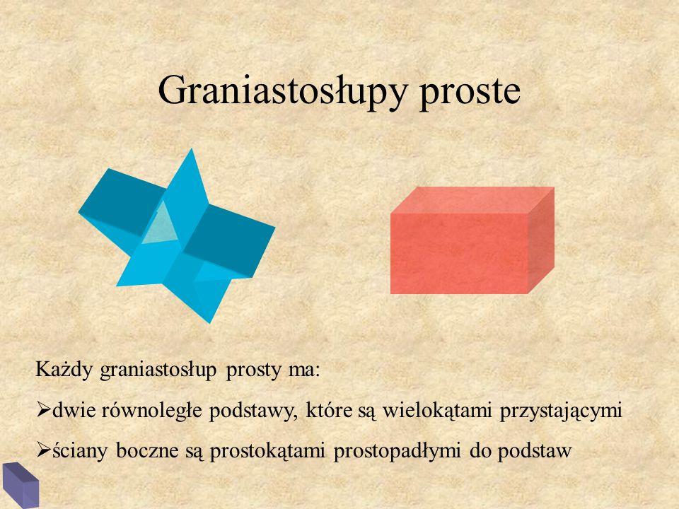 Graniastosłupy Każdy ma: dwie podstawy, które są równoległymi i przystającymi wielokątami ściany boczne są prostokątami