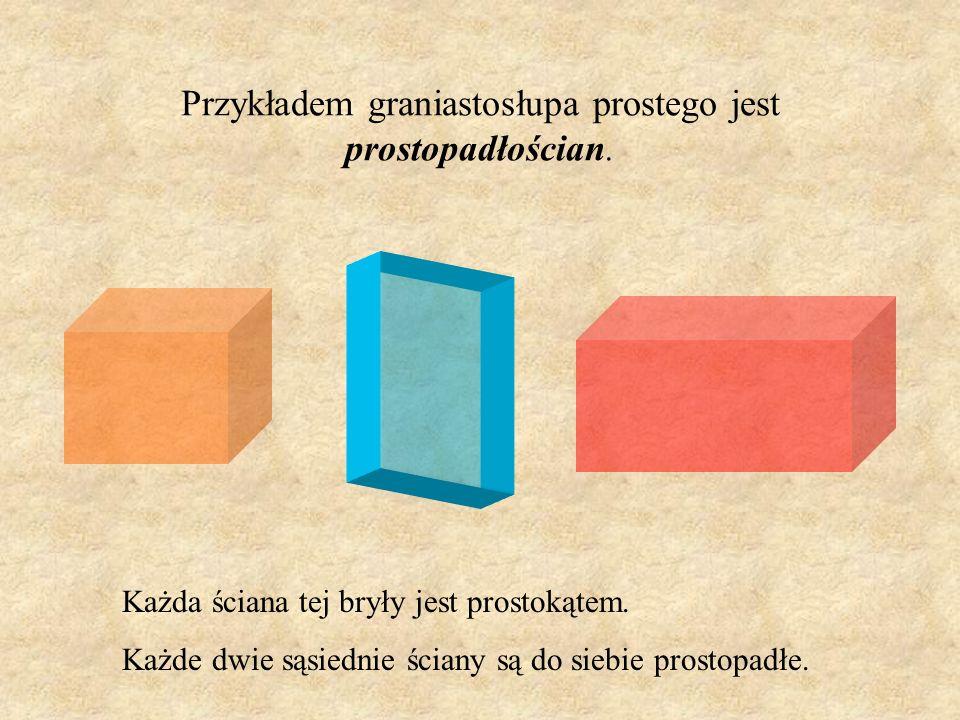 Graniastosłupy proste Każdy graniastosłup prosty ma: dwie równoległe podstawy, które są wielokątami przystającymi ściany boczne są prostokątami prostopadłymi do podstaw