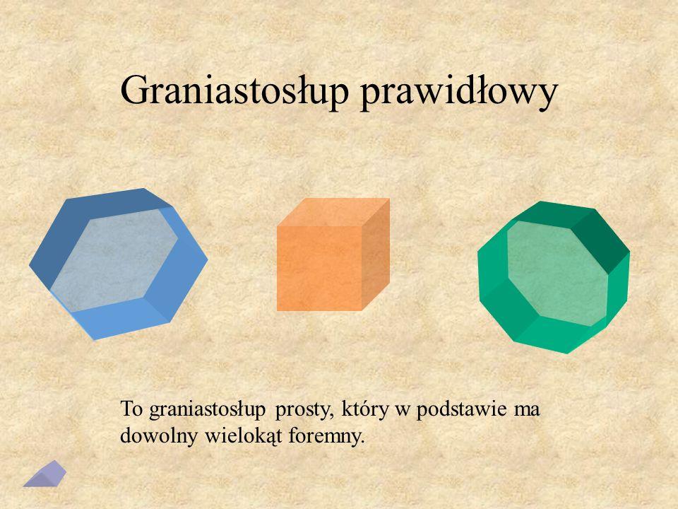 Przykładem graniastosłupa prostego jest prostopadłościan.