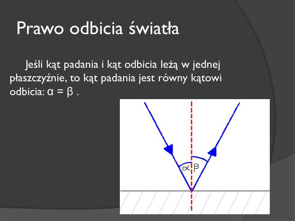 Prawo odbicia światła Jeśli kąt padania i kąt odbicia leżą w jednej płaszczyźnie, to kąt padania jest równy kątowi odbicia: α = β.