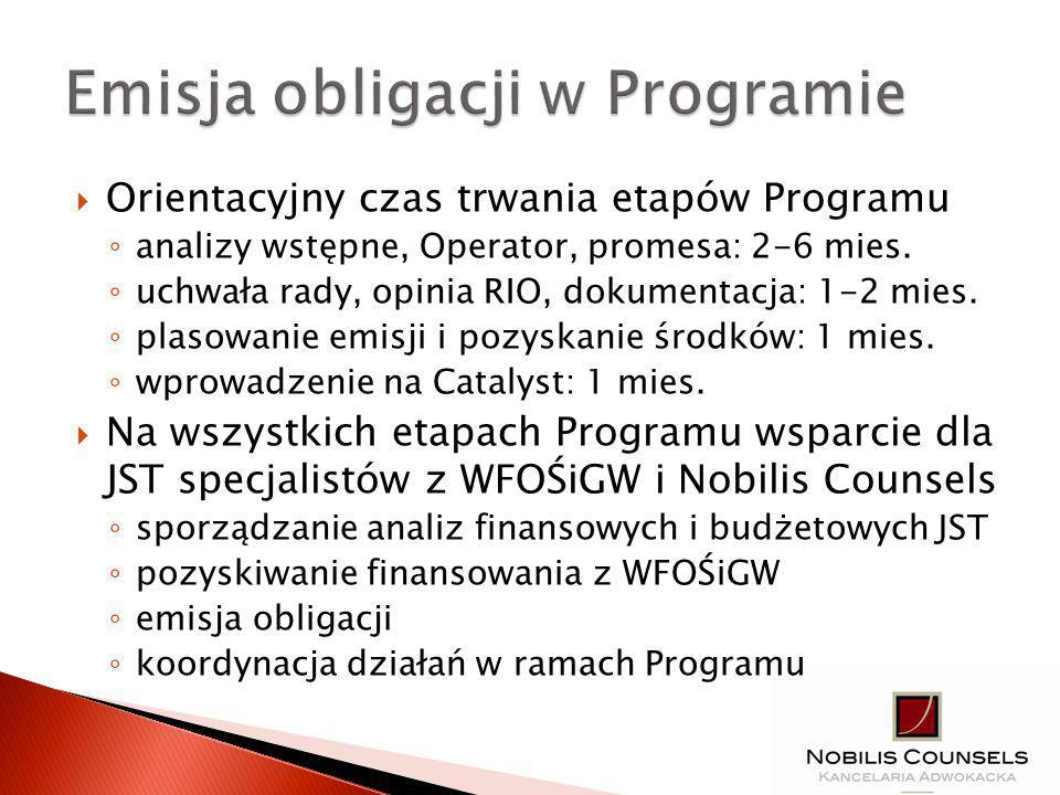 Orientacyjny czas trwania etapów Programu analizy wstępne, Operator, promesa: 2-6 mies.