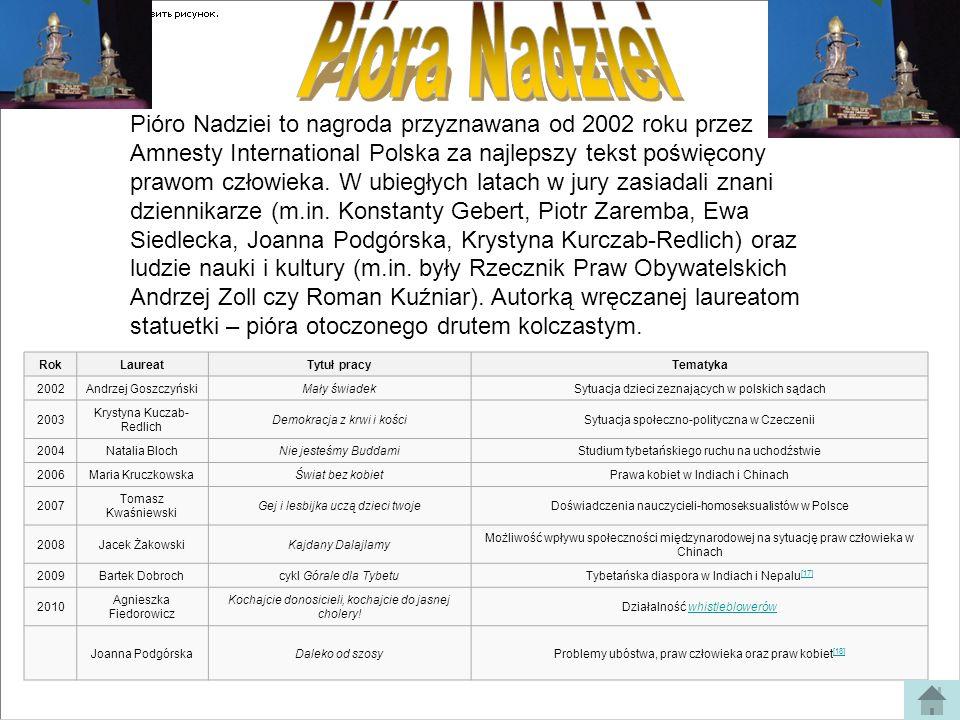 Pióro Nadziei to nagroda przyznawana od 2002 roku przez Amnesty International Polska za najlepszy tekst poświęcony prawom człowieka. W ubiegłych latac