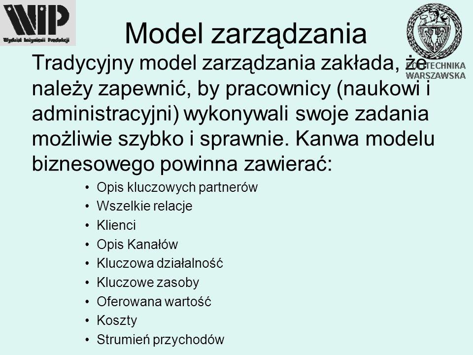 Model zarządzania Tradycyjny model zarządzania zakłada, że należy zapewnić, by pracownicy (naukowi i administracyjni) wykonywali swoje zadania możliwi