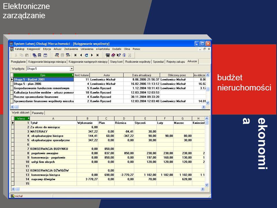 Elektroniczne zarządzanie nieruchomościami budżet nieruchomości ekonomi a