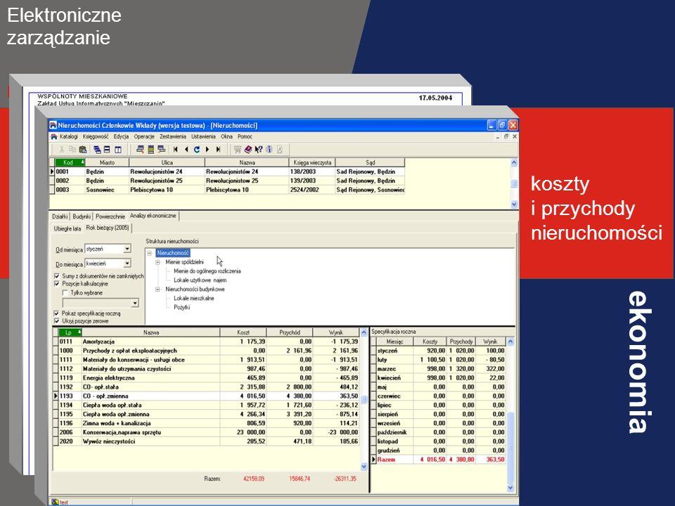 Elektroniczne zarządzanie nieruchomościami koszty i przychody nieruchomości ekonomia