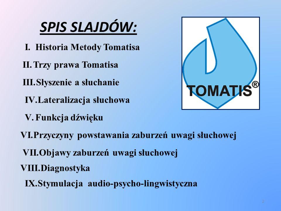 SPIS SLAJDÓW: 2 I.Historia Metody Tomatisa II.Trzy prawa Tomatisa III.Słyszenie a słuchanie IV.Lateralizacja słuchowa V.Funkcja dźwięku VI.Przyczyny p