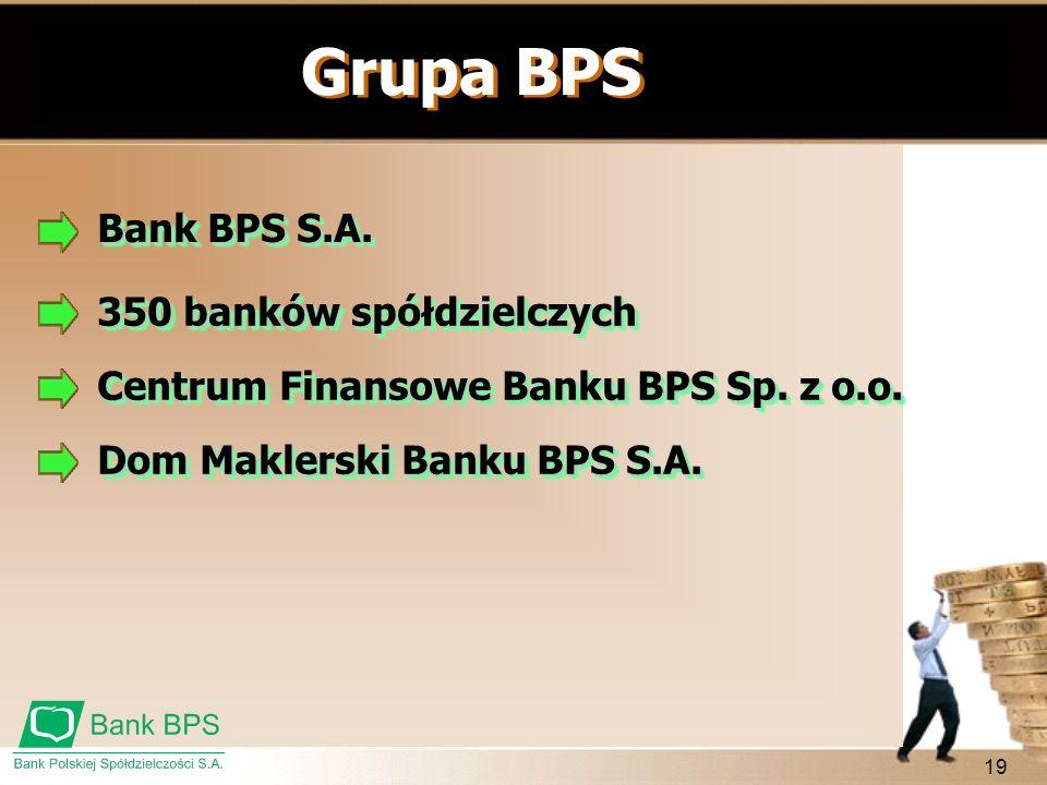 19 Grupa BPS Bank BPS S.A. 350 banków spółdzielczych Centrum Finansowe Banku BPS Sp. z o.o. Dom Maklerski Banku BPS S.A.