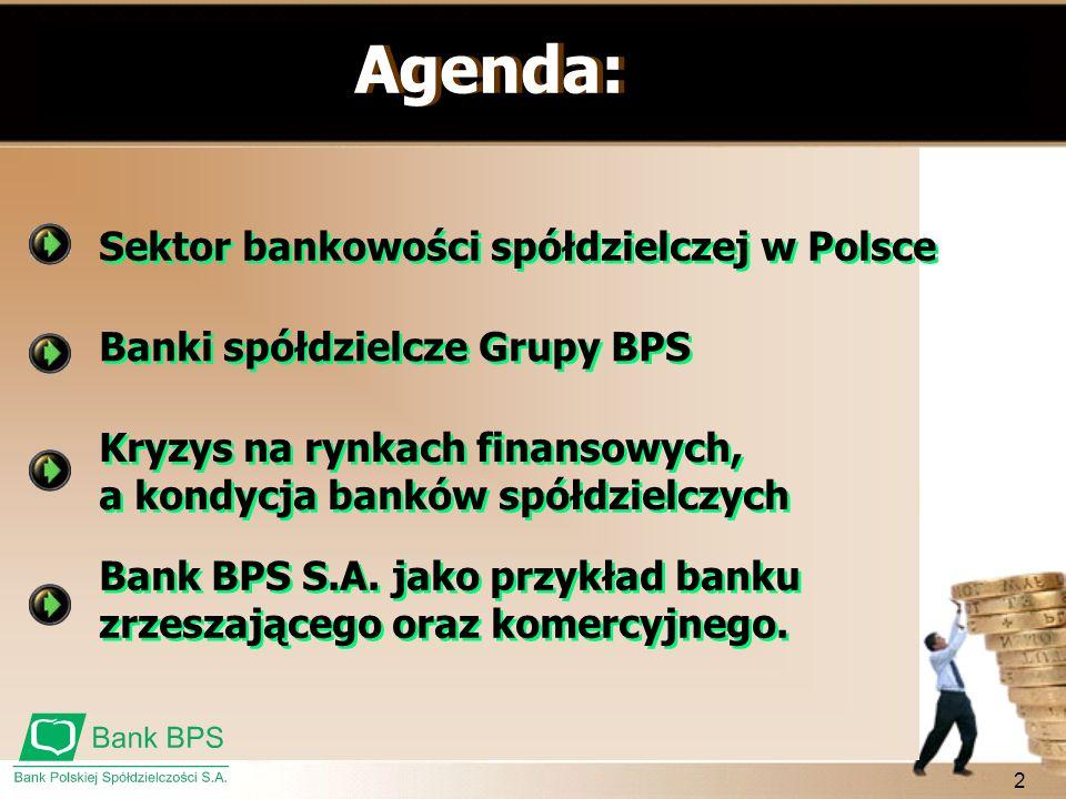 3 Bankowość spółdzielcza W latach 1993-2008 liczba banków spółdzielczych zmalała z 1663 do 579 Banki spółdzielcze zrzeszają się w trzech bankach zrzeszających, jeden funkcjonuje poza strukturą zrzeszeniową Sektor bankowości spółdzielczej w Polsce składa się z 579 banków spółdzielczych Liczba banków zrzeszających w wyniku konsolidacji sektora zmniejszyła się o 8 od 2000 roku Pierwsze banki spółdzielcze powstały na ziemiach polskich ponad 150 lat temu i wiele z nich działa do dziś