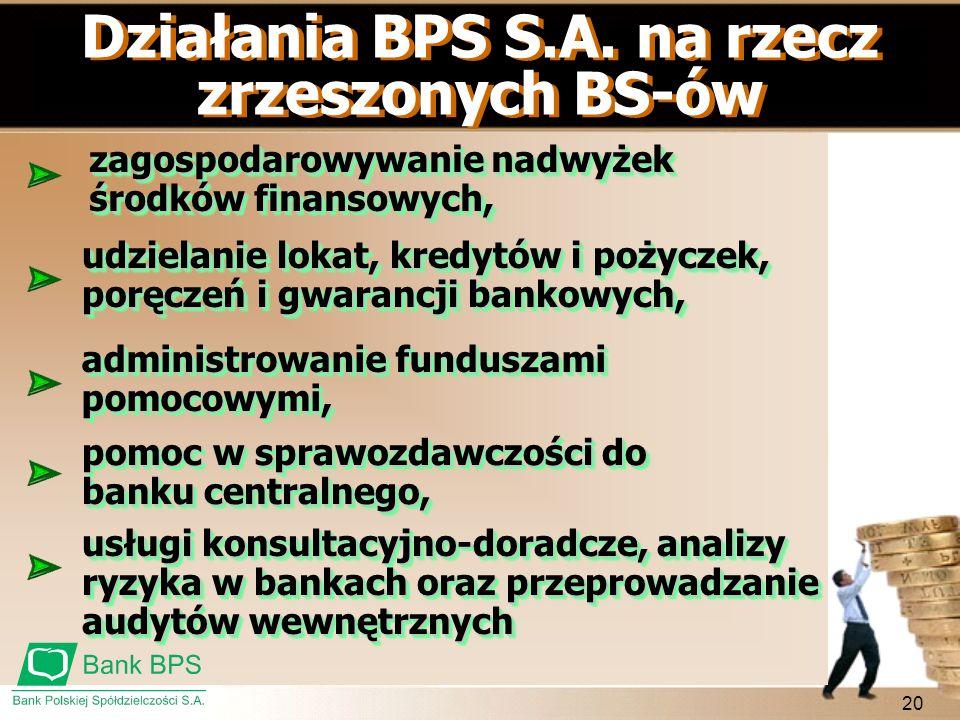 20 Działania BPS S.A. na rzecz zrzeszonych BS-ów zagospodarowywanie nadwyżek środków finansowych, udzielanie lokat, kredytów i pożyczek, poręczeń i gw