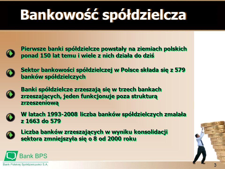 3 Bankowość spółdzielcza W latach 1993-2008 liczba banków spółdzielczych zmalała z 1663 do 579 Banki spółdzielcze zrzeszają się w trzech bankach zrzes