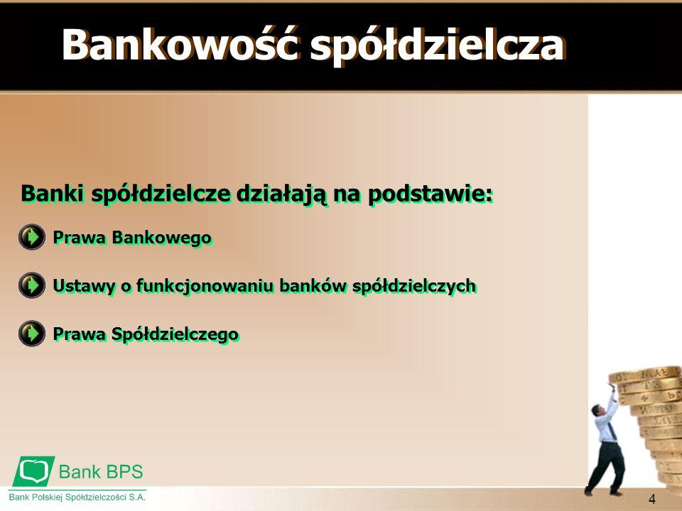 5 Bankowość spółdzielcza Rozmiary sektora – 09.2008 Suma bilansowa (w tys.