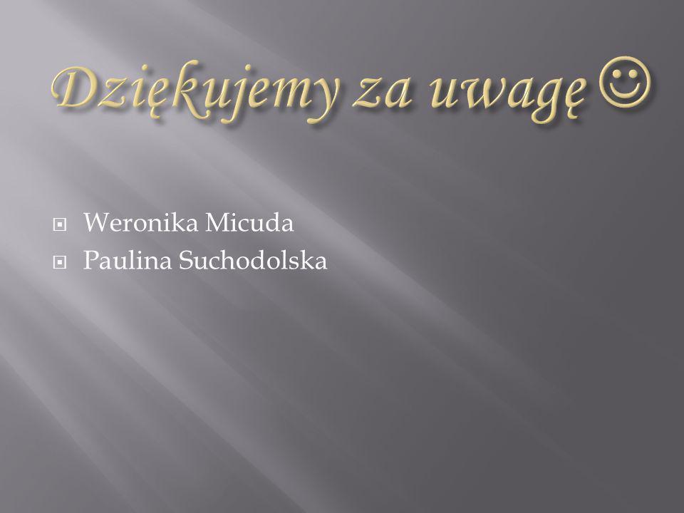 Weronika Micuda Paulina Suchodolska