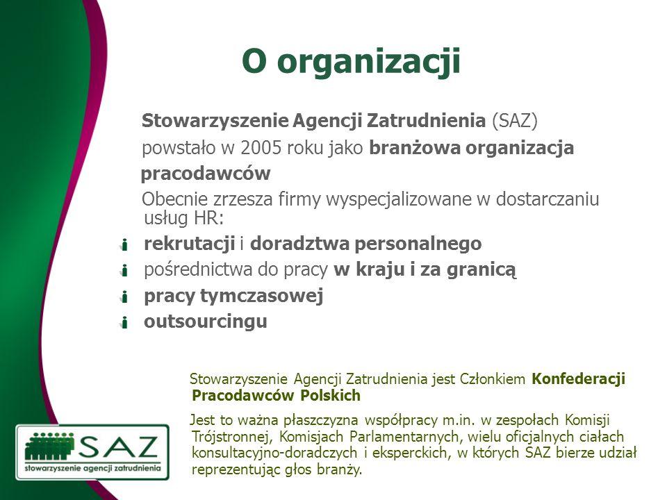 O organizacji Stowarzyszenie Agencji Zatrudnienia (SAZ) powstało w 2005 roku jako branżowa organizacja pracodawców Obecnie zrzesza firmy wyspecjalizowane w dostarczaniu usług HR: rekrutacji i doradztwa personalnego pośrednictwa do pracy w kraju i za granicą pracy tymczasowej outsourcingu Stowarzyszenie Agencji Zatrudnienia jest Członkiem Konfederacji Pracodawców Polskich Jest to ważna płaszczyzna współpracy m.in.