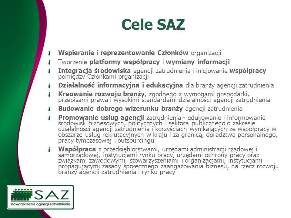 Cele SAZ Wspieranie i reprezentowanie Członków organizacji Tworzenie platformy współpracy i wymiany informacji Integracja środowiska agencji zatrudnie
