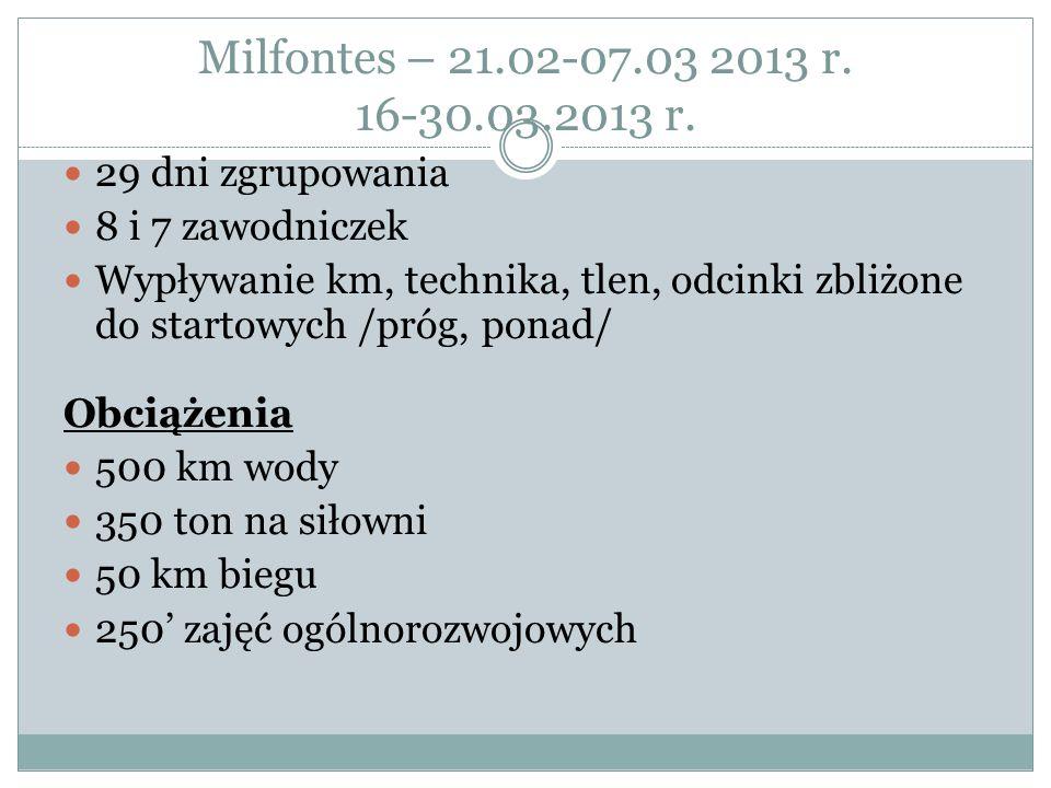 Milfontes – 21.02-07.03 2013 r. 16-30.03.2013 r.