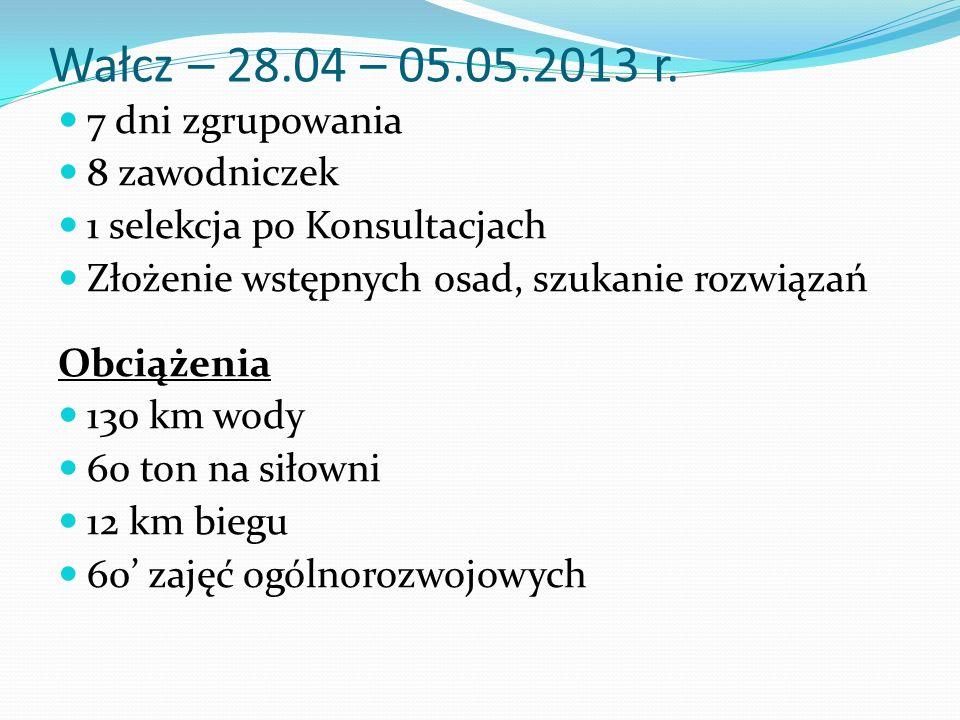 Wałcz – 28.04 – 05.05.2013 r.