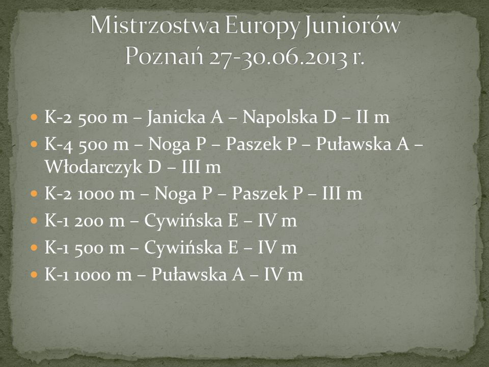K-2 500 m – Janicka A – Napolska D – II m K-4 500 m – Noga P – Paszek P – Puławska A – Włodarczyk D – III m K-2 1000 m – Noga P – Paszek P – III m K-1 200 m – Cywińska E – IV m K-1 500 m – Cywińska E – IV m K-1 1000 m – Puławska A – IV m
