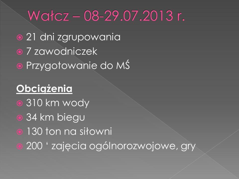 21 dni zgrupowania 7 zawodniczek Przygotowanie do MŚ Obciążenia 310 km wody 34 km biegu 130 ton na siłowni 200 zajęcia ogólnorozwojowe, gry