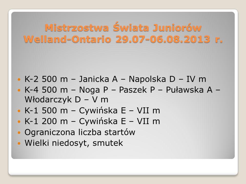 Mistrzostwa Świata Juniorów Welland-Ontario 29.07-06.08.2013 r.
