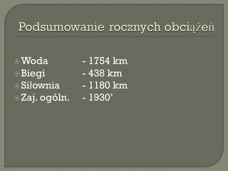 Woda- 1754 km Biegi- 438 km Si ł ownia- 1180 km Zaj. ogóln.- 1930