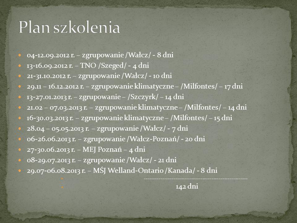 04-12.09.2012 r. – zgrupowanie /Wałcz/ - 8 dni 13-16.09.2012 r.
