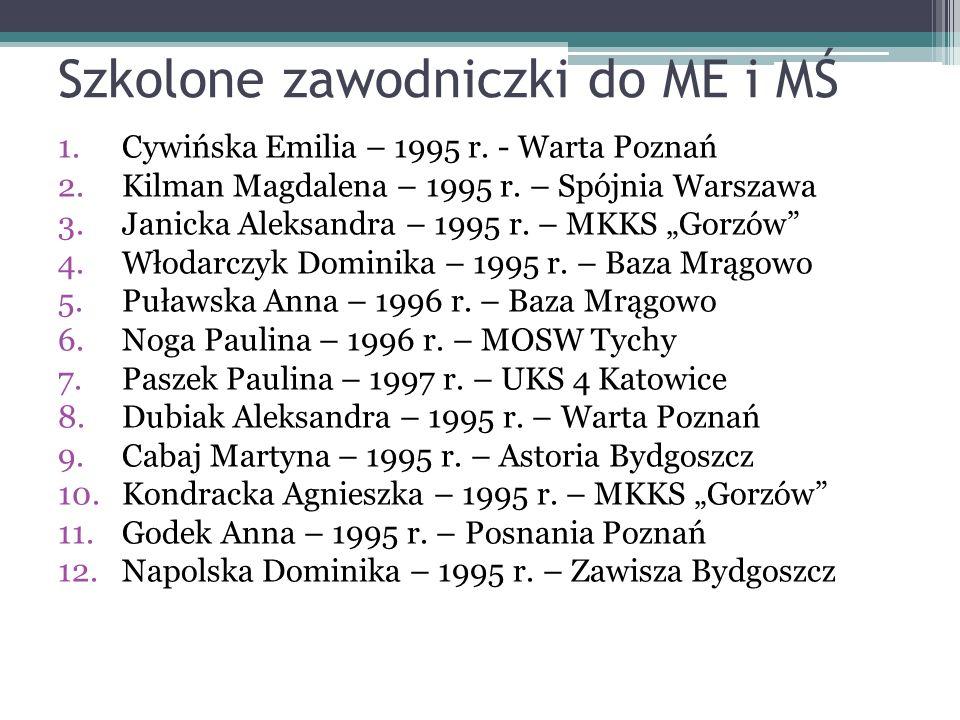 Szkolone zawodniczki do ME i MŚ 1.Cywińska Emilia – 1995 r.