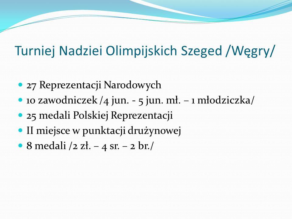 Turniej Nadziei Olimpijskich Szeged /Węgry/ 27 Reprezentacji Narodowych 10 zawodniczek /4 jun.