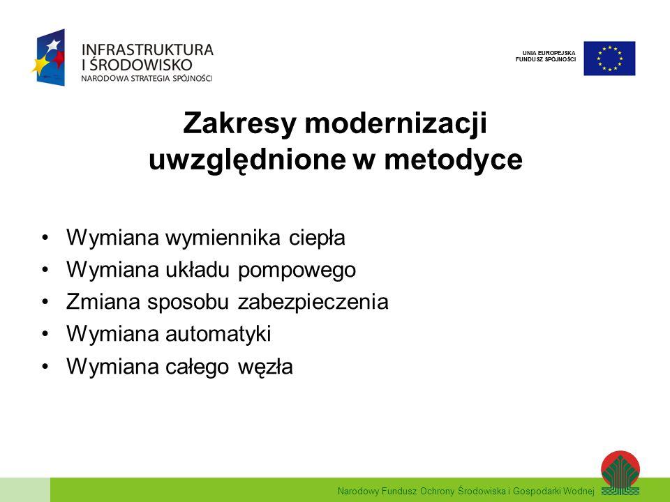 Narodowy Fundusz Ochrony Środowiska i Gospodarki Wodnej UNIA EUROPEJSKA FUNDUSZ SPÓJNOŚCI Zakresy modernizacji uwzględnione w metodyce Wymiana wymienn