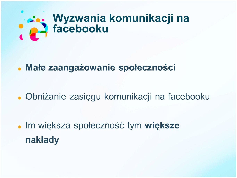 Wyzwania komunikacji na facebooku Małe zaangażowanie społeczności Obniżanie zasięgu komunikacji na facebooku Im większa społeczność tym większe nakład