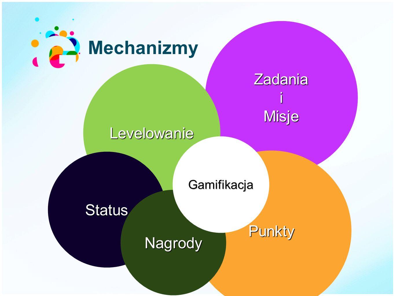 Mechanizmy ZadaniaiMisje Punkty Levelowanie Status Nagrody Gamifikacja